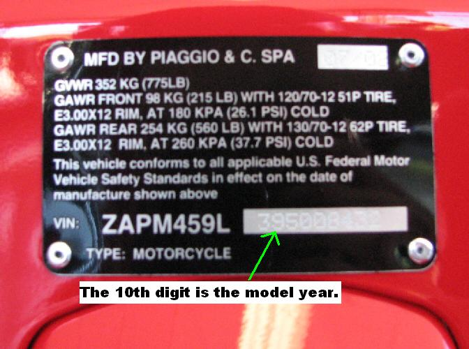 Thread: Vespa / Piaggio Part Number Lookup Step-By-Step Demonstration