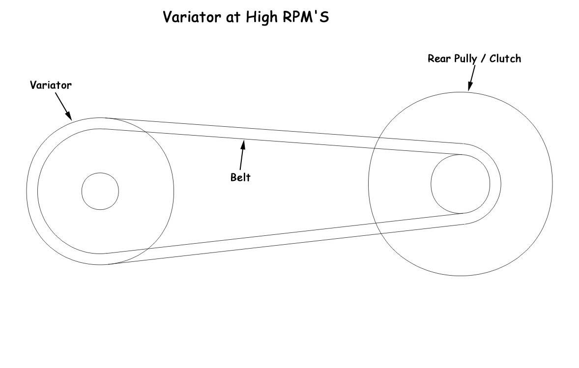 Info Silverwing 400cc 600cc Tech Corner 600 Wiring Diagram