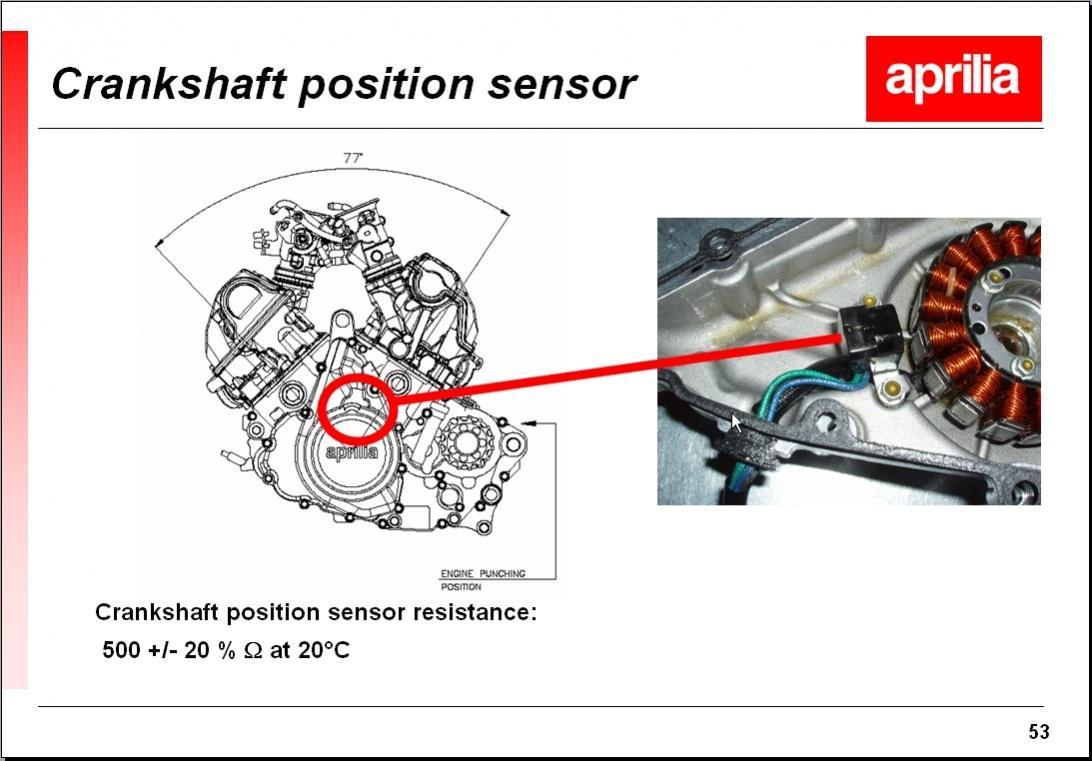 Rxv Sensor Values Aprilia Engine Diagrams Click Image For Larger Version Name Screenshot001 Views 899 Size