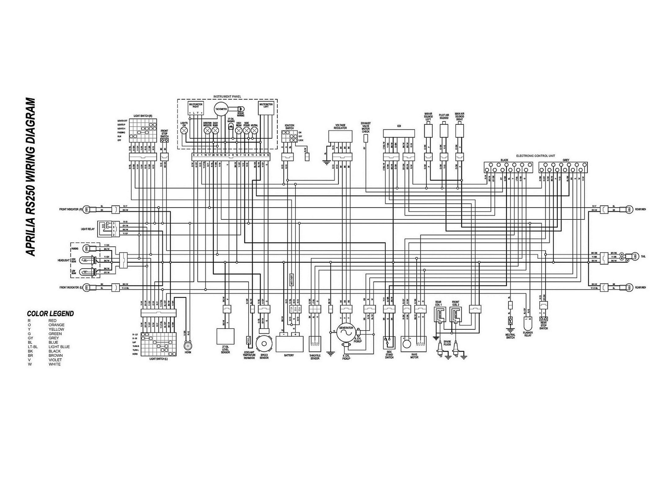Aprilia Wiring Schematics Wiring Library