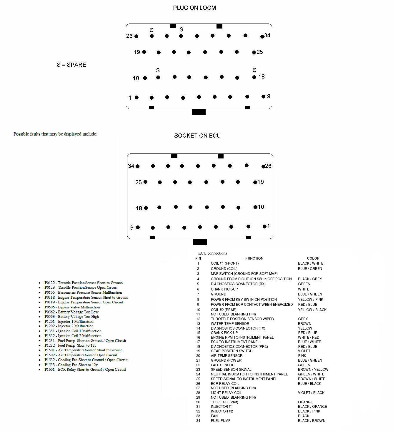 Walbro ECUC-1 manual