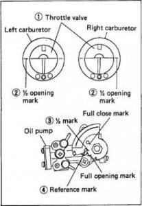 1991 suzuki rgv250 oil pump setting