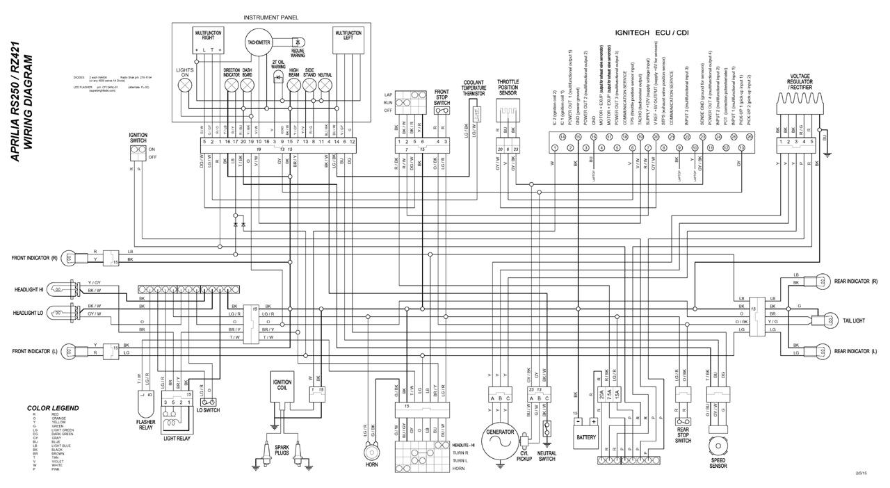 Aprilia Scarabeo 500 Wiring Diagram. Fuse Box. Auto Wiring
