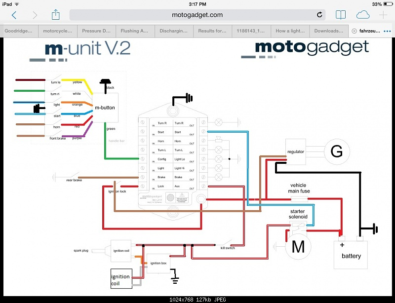 Motogadget Wiring Diagramon Honda Motorcycle Engine Diagram