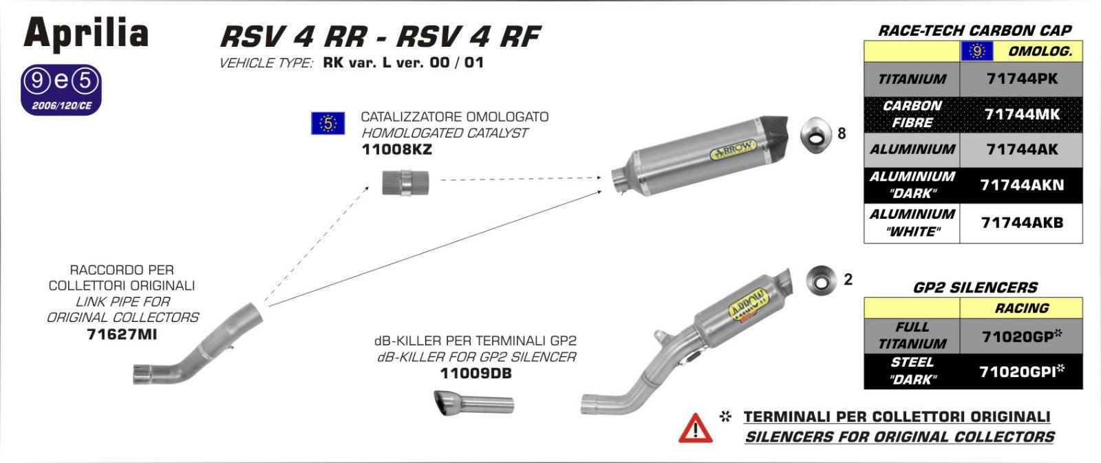 rsv4 rf  rr exhaust thread