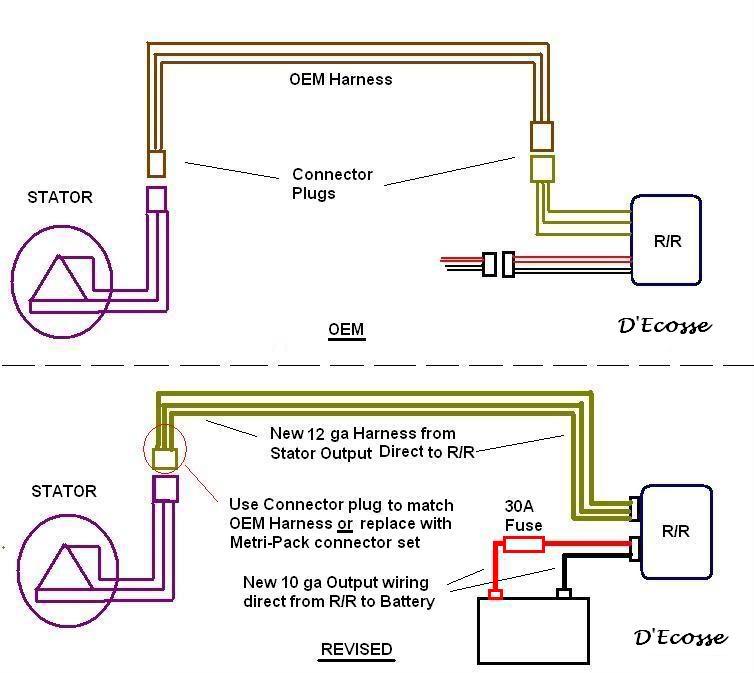 wiring diagram yamaha rectifier wiring diagram for 8 full