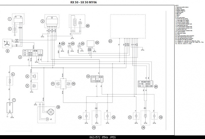 aprilia rx50 my06 2007 oil level sensor problem. Black Bedroom Furniture Sets. Home Design Ideas