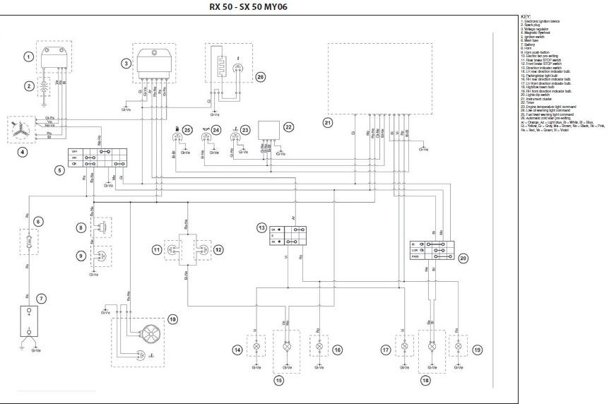 Aprilia Rx50 My06 2007 Oil Level Sensor Problem