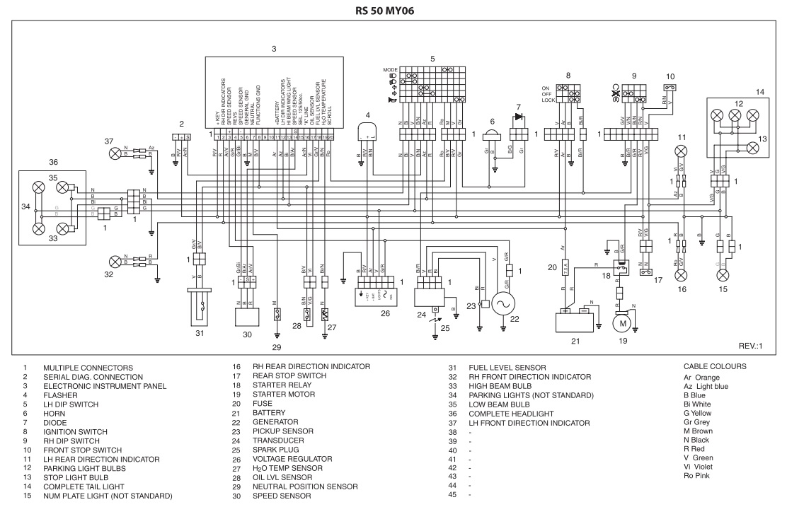 2007 Yamaha R6 Wiring Diagram Another Blog About 2000 Ignition Switch Yz 125 Headlight