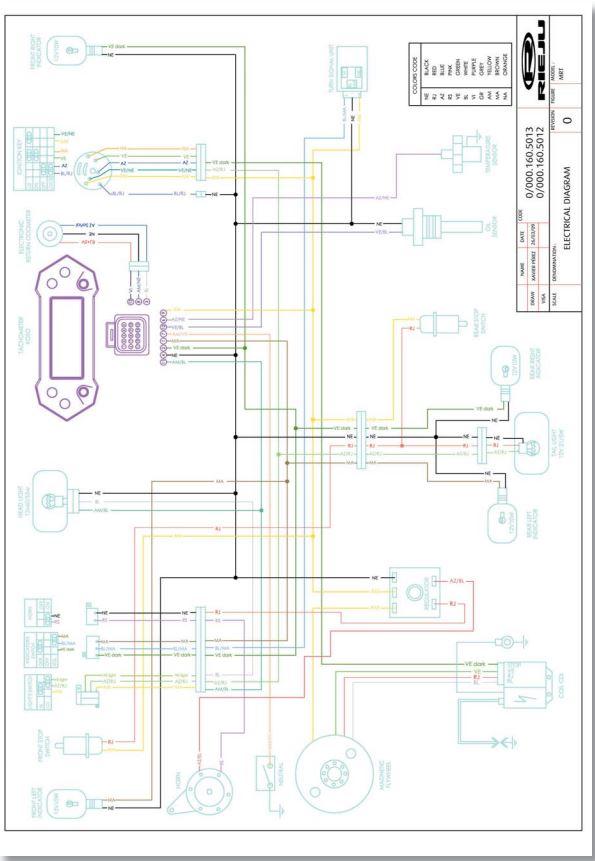 Rieju Marathon Wiring Diagram Wiring Diagram