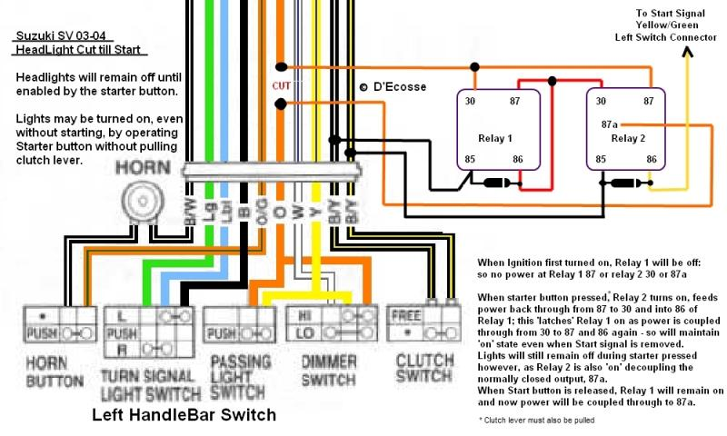sv650 uk wiring diagram wiring diagrams headlight cut relay system suzuki sv650 1999 2002 electrical system testing