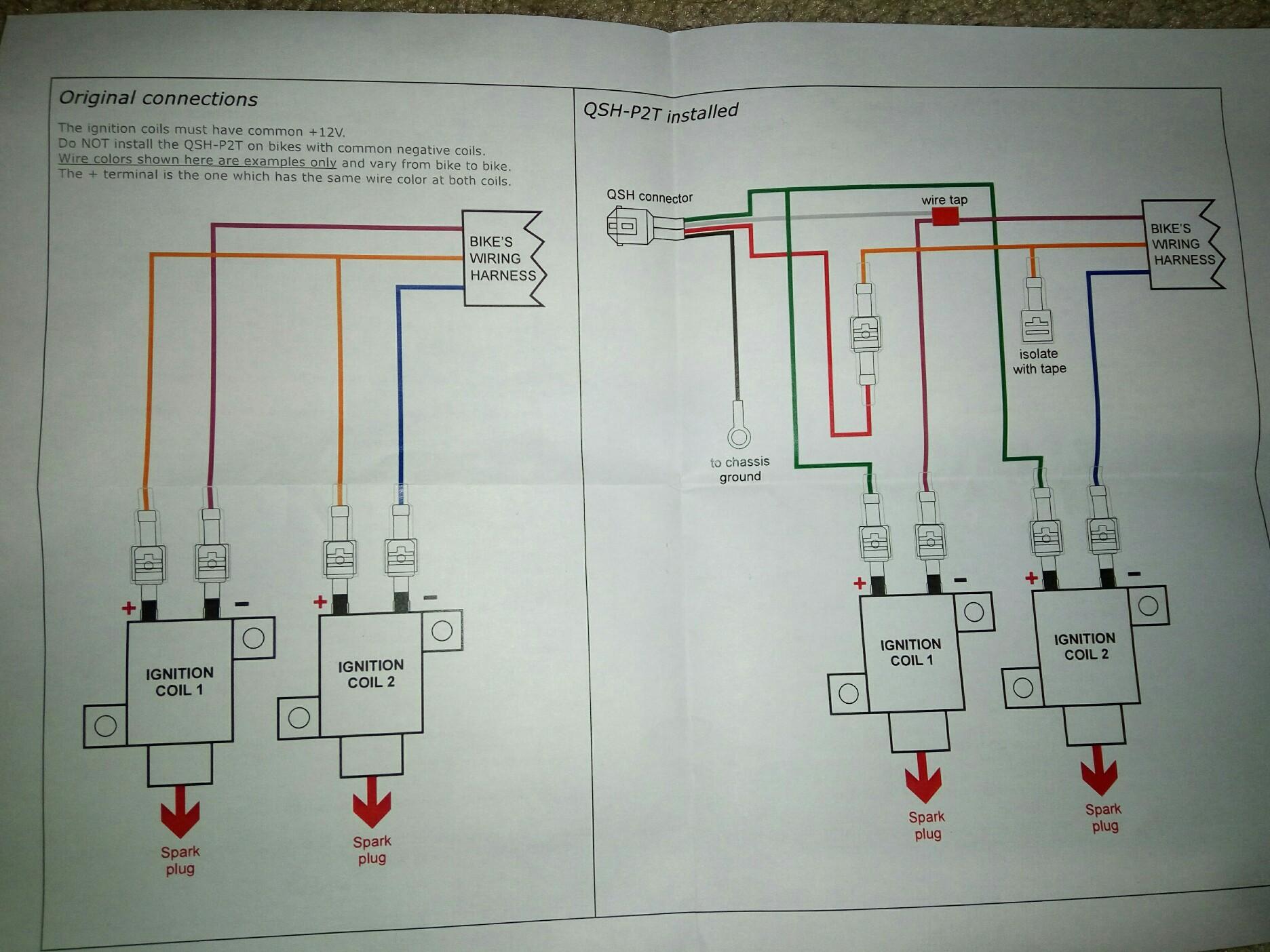 Fantastic Aprilia Sxv Fuse Box Wiring Library Wiring Digital Resources Caliashwinbiharinl
