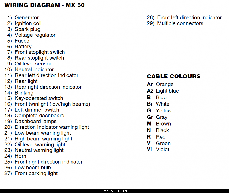 click image for larger version  name: wiring_diagram_legend_mx50 png views:  464 size: