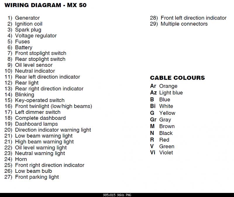 Step By Step Guide Understanding Motorcycle Wiring Diagrams - Euro motorcycle wiring diagram