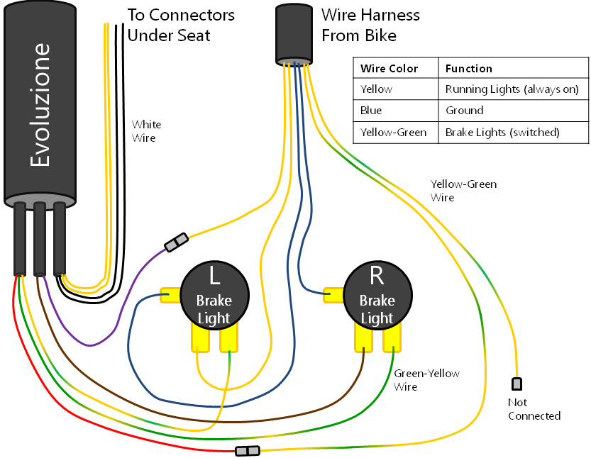 Wiring Diagram For Evoluzione Integrated Tail Lights