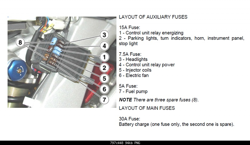 [DIAGRAM_5LK]  SXV no power at ignition switch | Aprilia Fuse Box |  | Aprilia Forum