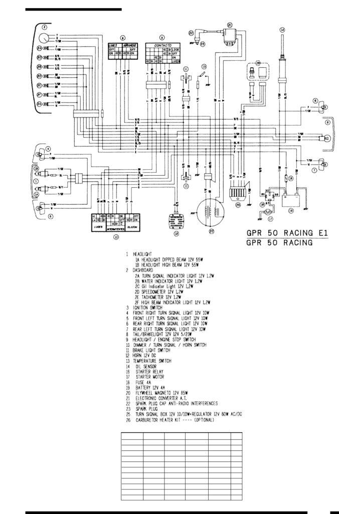 [SCHEMATICS_49CH]  Another 03 Derbi GPR 50 build thread.. - Attachments | Derbi Senda Wiring Diagram |  | Aprilia Forum
