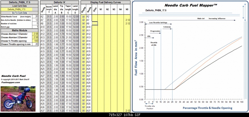Needle Carb Fuel Mapper™ PHBG variant - Page 6