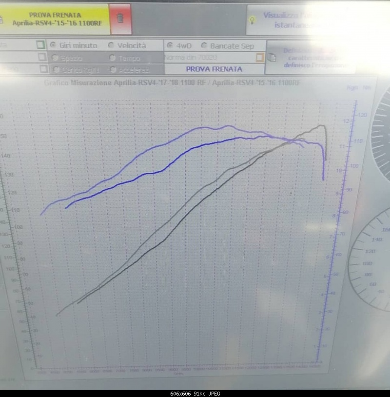 RSV4 1100 Factory WHP