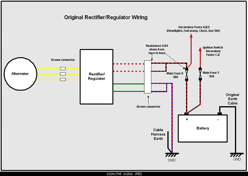 Charging Modification