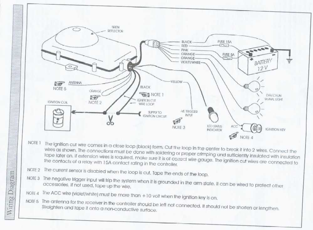 meta bike alarm wiring diagram