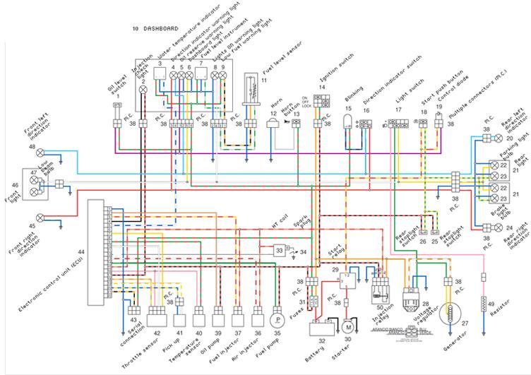 First Morini electrical color diagram Aprilia Forum