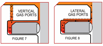 Name:  lateral gas port 2.png Views: 180 Size:  6.0 KB