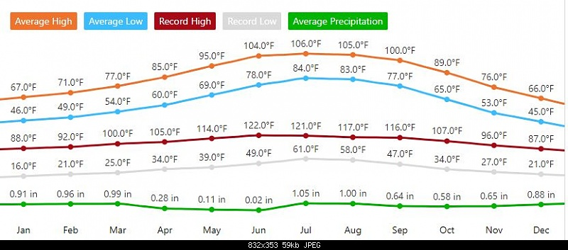 Click image for larger version.  Name:Weather.JPG Views:9 Size:59.4 KB ID:385138
