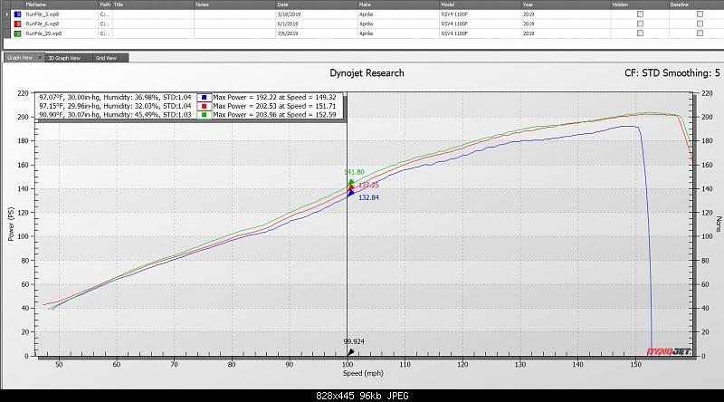 Click image for larger version.  Name:Stock vs SC Project SlipOn vs QD Midpipe SC Project Carbon.jpg Views:38 Size:95.9 KB ID:384043