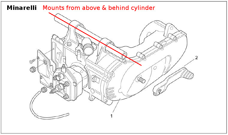 What engine can fit in my Aprilia SR?